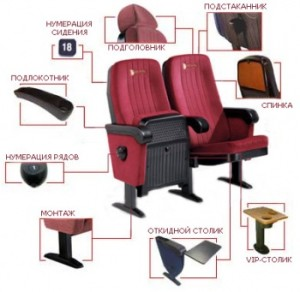 Дополнения к креслам